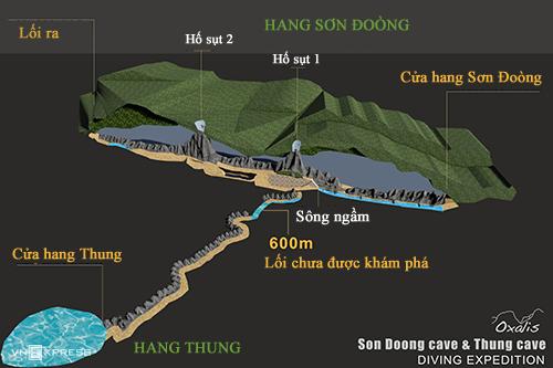 Chuyên gia phát hiện thêm hệ thống hang ngầm bí ẩn ở Sơn Đoòng
