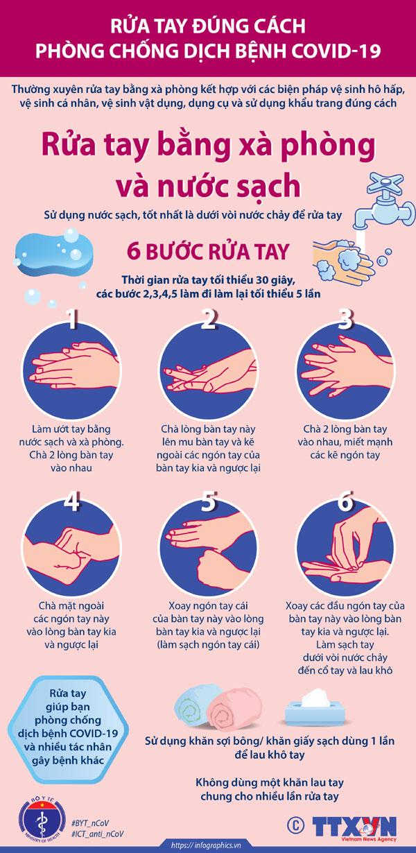 Rửa tay đúng cách phòng chống dịch bệnh Covid-19