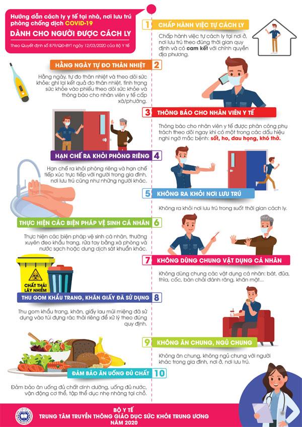 Hướng dẫn y tế dành cho người cách ly tại nhà