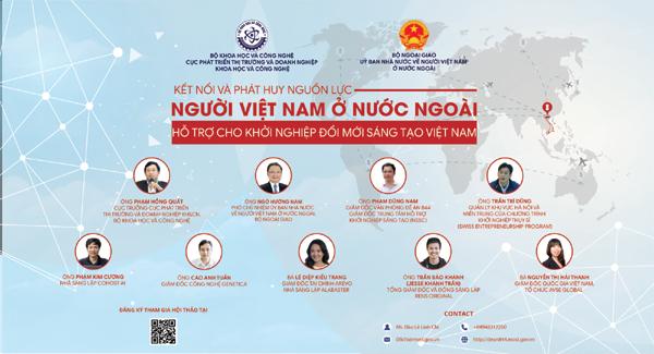 Mời tham dự Hội thảo về kết nối và phát huy nguồn lực NVNONN