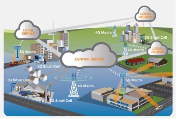 Kiến trúc mạng 5G - Nguồn: Internet